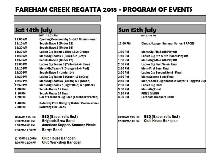 Fareham Creek Regatta 2018 Program of Events